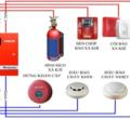 Sửa Chữa Hệ Thống Báo Cháy Tại Dĩ An Bình Dương