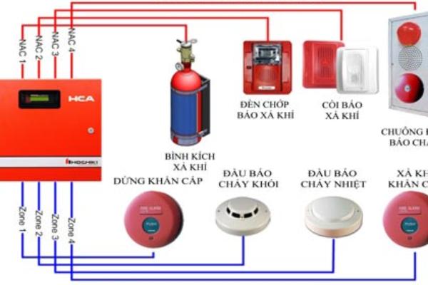Sửa Chưa Hệ Thống Báo Cháy Tại KCN Sóng Thần